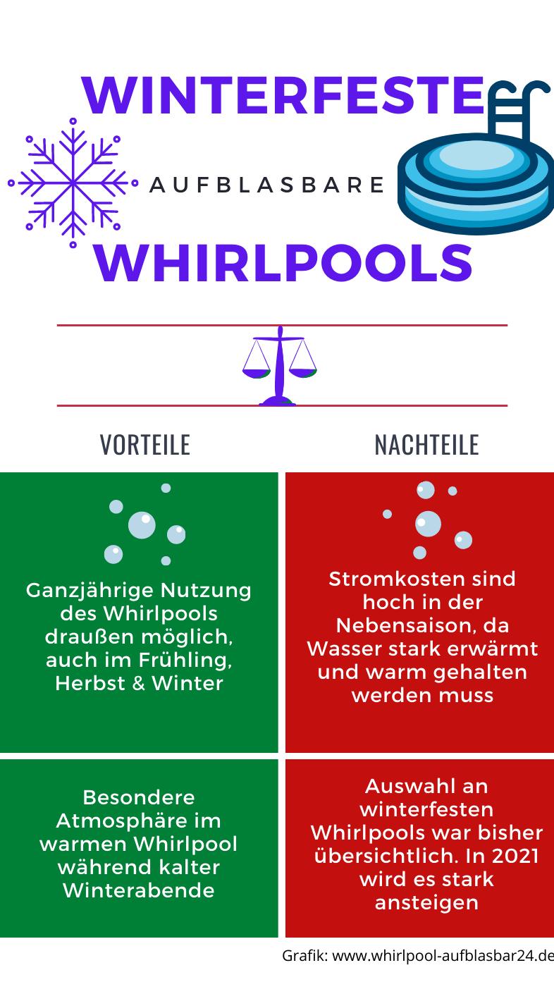 Vergleich Vorteile Nachteile winterfester Whirlpools