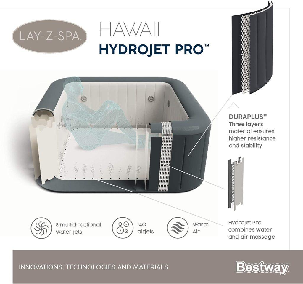 LAY Z SPA Hawaii Hydrojet Pro Grafiken