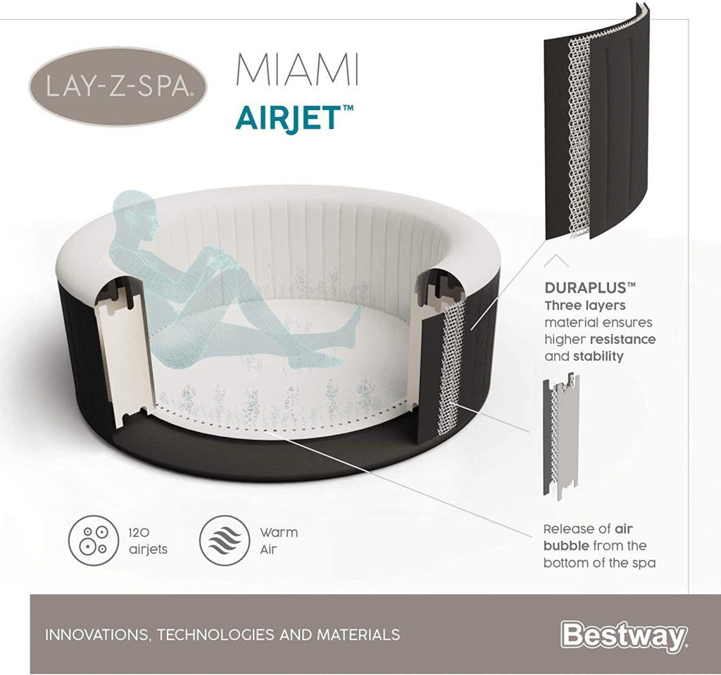 LAY Z SPA Miami Grafik