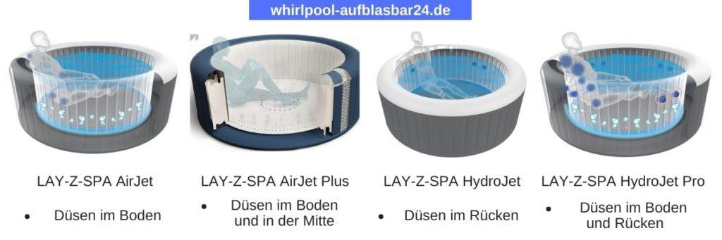 Grafik Luftdüsen und Wasserdüsen beim LAY Z SPA